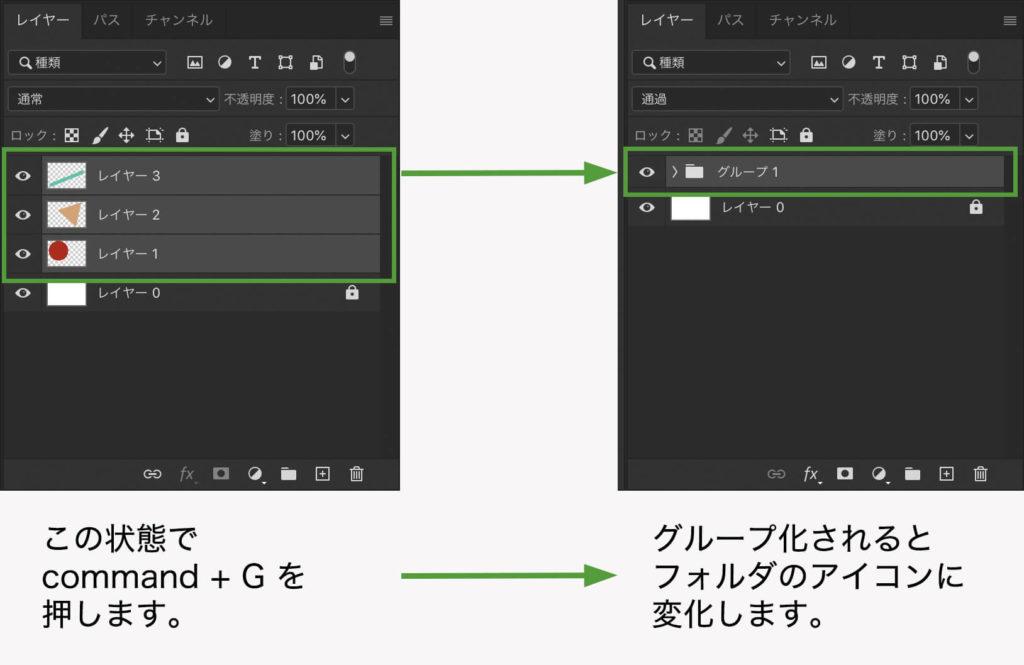 command +Gを押すことでレイヤーをグループにできる。