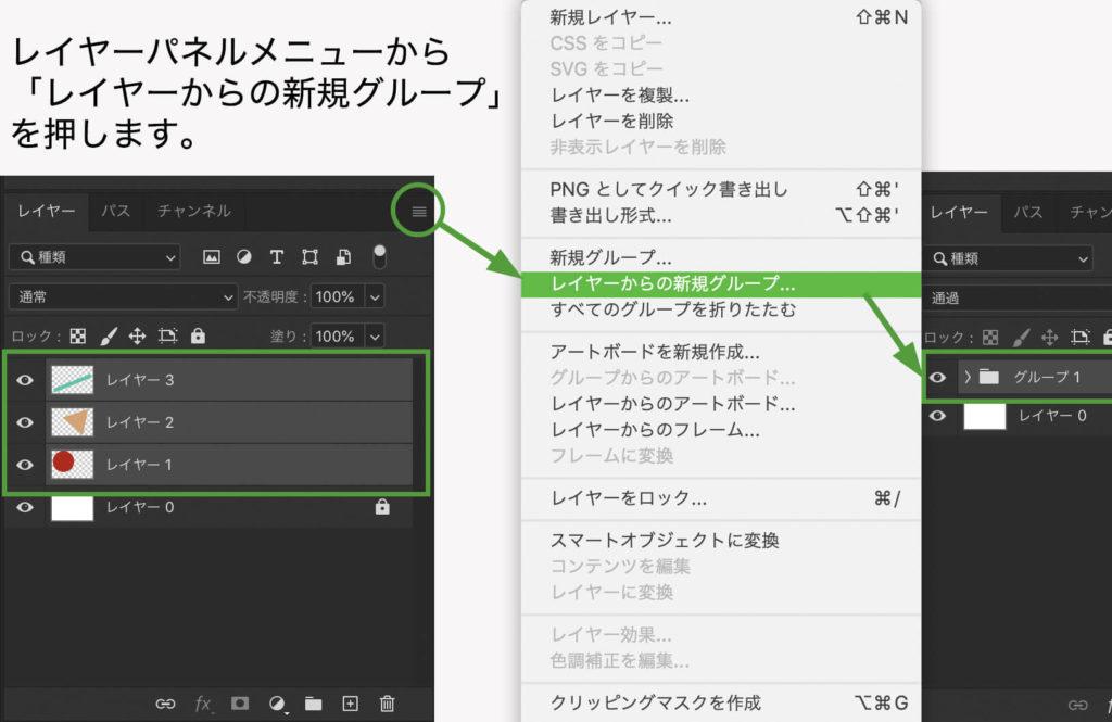 「レイヤーパネルメニュー>レイヤーからの新規グループ」を使ってレイヤーをグループ化。