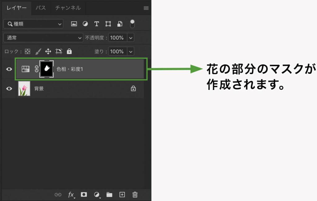 """""""色相・彩度""""レイヤーの作成"""