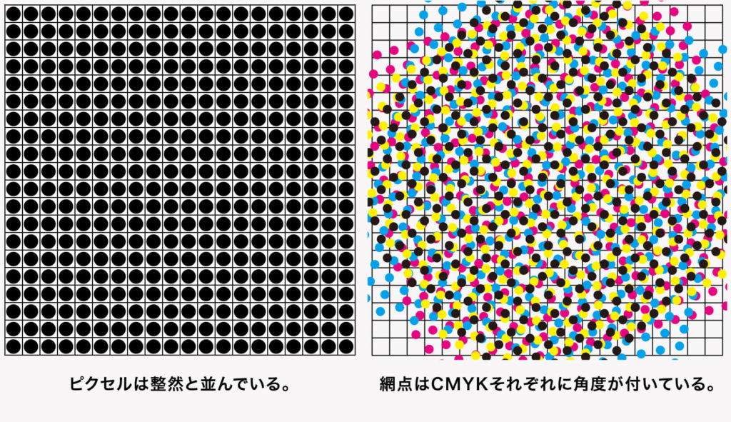 ピクセルと網点のイメージ