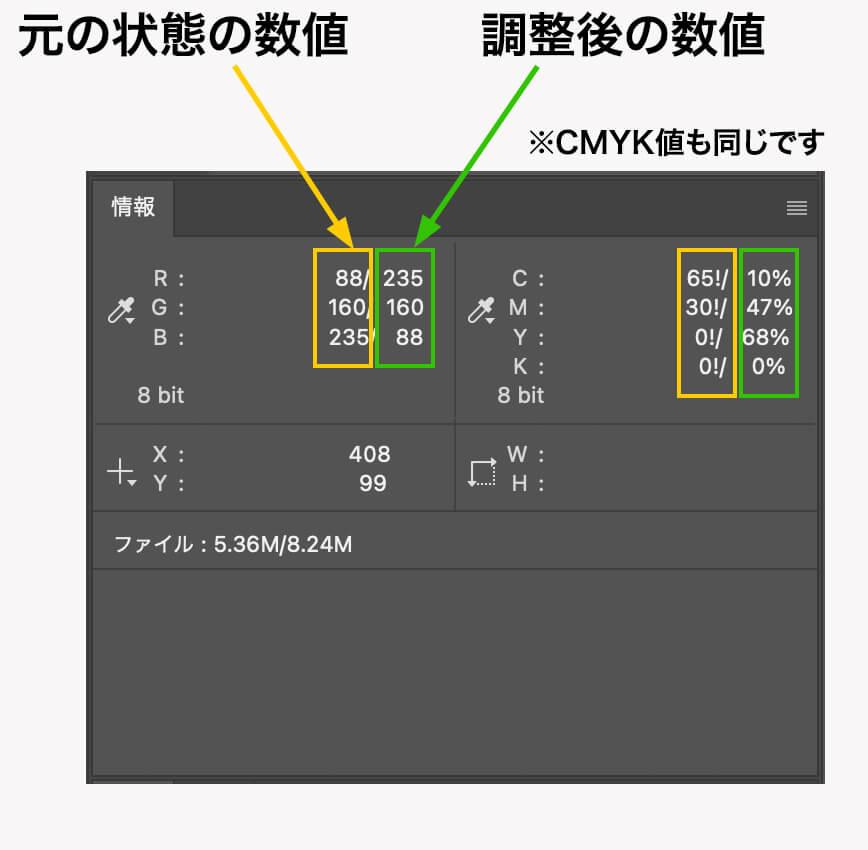 右側が調整後の数値、左側が調整前の数値